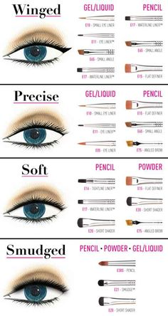 Game-Changing Eyeliner Charts If You Suck At Makeup Pick the perfect tools for your ideal eyeliner look.Pick the perfect tools for your ideal eyeliner look. Makeup 101, Best Makeup Tips, Makeup Tools, Best Makeup Products, Beauty Makeup, Makeup Ideas, Makeup Tips And Tricks, Contouring Products, Best Eye Makeup Brushes