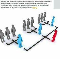 Bu bir iş ve fırsat modelidir....
