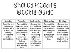 Mrs. Richardson's Class: Blog Post about Shared Reading, resources, and must-haves!