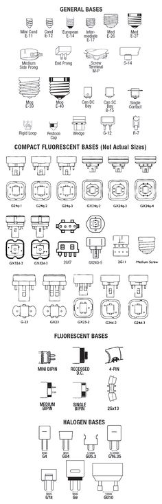 Handy: Illustrations of lightbulb bases. Remember for California Title 24: no screw-in bases.  iWorks can advise what base is best for your custom made light fixture.