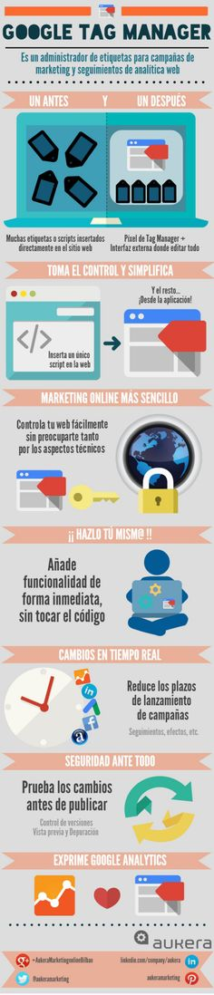 Google Tag Manager #infografia | Created in #free @Piktochart #Infographic Editor at www.piktochart.com