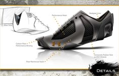 53dc90f8aed5aa ... incredible prices 66c9d 42379 Catalyst Cycling Shoe on the Behance  Network ...