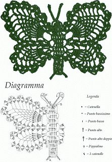 With over 50 free crochet butterfly patterns to make you will never be bored again! Get your hooks out and let& crochet some butterflies! Crochet Butterfly Pattern, Crochet Applique Patterns Free, Crochet Birds, Crochet Wool, Crochet Motifs, Crochet Diagram, Freeform Crochet, Crochet Squares, Thread Crochet
