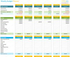 Excel Weekly Budget Template New 522 Family Budget Worksheet Excel Template Monthly Bud Planning Excel Template Excel Weekly Monthly Budget Excel, Budget Worksheets Excel, Weekly Budget Planner, Budget Spreadsheet, Planning Budget, Budgeting Worksheets, Financial Planning, Family Budget Template, Weekly Budget Template