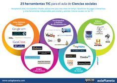 25 herramientas TIC para el aula de Ciencias Sociales #infografia #infographic #education | TICs y Formación