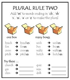 This focus includes ongoing professional learning for staff and a weekly focus on particular aspects of spelling, including spelling rules and strategies. Phonics Rules, Spelling Rules, Spelling Lists, Spelling Activities, Spelling And Grammar, Listening Activities, Grammar Rules, Preschool Worksheets, Teaching Grammar