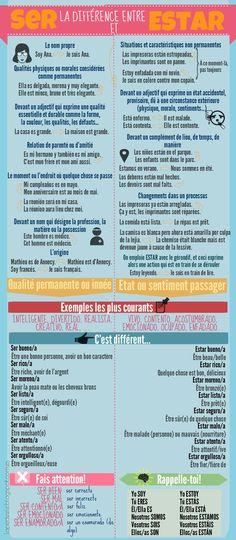 SER ou ESTAR? Infografía de ELE para alumnos franceses. #Espagnol #Spanish El lápiz de ELE. lapizdeele.blogspot.com.es