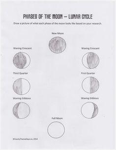 Moon Phases Worksheet - Free Printable