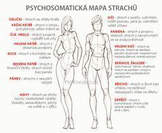 Tělo si všechno pamatuje: kde jsou ukryty stopy toho, co jsme prožili | ProKondici.cz Herbal Remedies, Natural Remedies, Yoga Anatomy, Yoga Quotes, Keto Diet For Beginners, Healthier You, Health Advice, Health And Beauty, Body