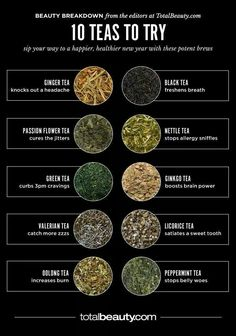10 teas for different symptoms