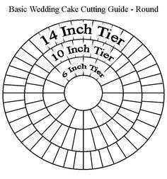 hexagon wedding cake serving chart 1000 images about cake cost inspiration on 15217