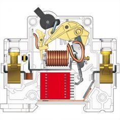 O disjuntor DIN, são dispositivos termomagnéticos não acessoriáveis que possuem de 1, 2 a 3 pólos e funcionam sobre uma corrente de aproximadamente 63 A.