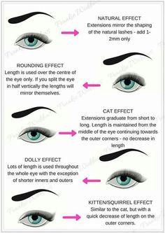 460315e1d69 #EyelashExtensionsNatural Eyelash Extensions Classic, Eyelash Extensions  Salons, Individual Eyelash Extensions, Eyelash Extension