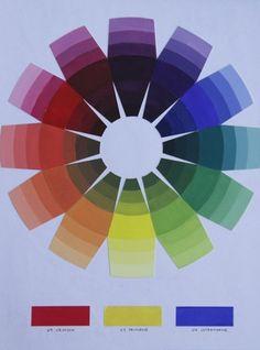 Primaire kleuren op pinterest google het mengen van kleuren en video 39 s - Koude en warme kleuren ...