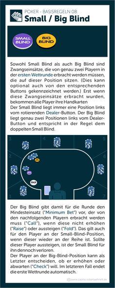 Poker Regeln Small Blind Big Blind Button Lammer Blinds, Button, Big, Game, Shades Blinds, Blind, Draping, Exterior Shutters, Buttons