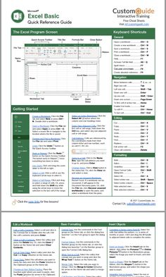 Free Microsoft Excel Basic cheat sheet with tips, tricks, and shortcuts. These handy PDF quick references can be printed and shared. Free for personal or professional training. #exceltraining #freeexceltraining #excelqrg Life Hacks Computer, Computer Basics, Computer Help, Computer Programming, Excel Cheat Sheet, Cheat Sheets, Microsoft Excel Formulas, Excel For Beginners, Excel Hacks