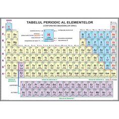 tablita lui mendeleev in romana Periodic Table, Cringe, Geography, Periotic Table