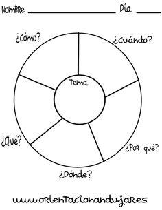 Si tienes que organizar la información sobre un tema, utiliza el círculo mágico.