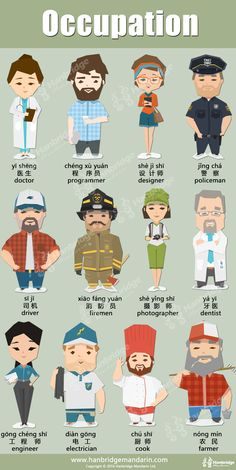 Chinese vocabulary of occupation.