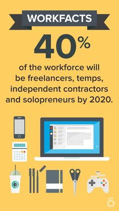 Did you know that 40% of the workforce will be freelancers, temps, independent contractors and solopreneurs by 2020? Learn more on our blog:  http://www.officevibe.com/blog/11-incredible-coworking-statistics-infographic?utm_source=pinterest&utm_medium=social&utm_term=coworking-infographic&utm_campaign=work-facts