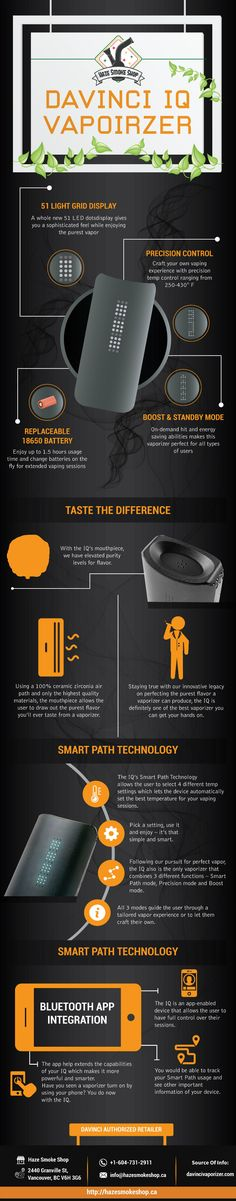 Awesome Infographic Featuring The Davinci IQ Vaporizer Infographic, App, Technology, Awesome, Blog, Tecnologia, Infographics, Tech, Apps