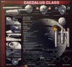 Daedalus by Madkoifish Star Trek Tv, Star Wars, Star Trek Ships, Uss Enterprise Ncc 1701, Star Trek Enterprise, Starfleet Ships, Starship Concept, Star Trek Characters, Spaceship Art