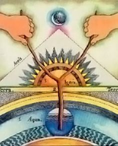 """Divining,"""" (the ability to locate underground water, oil, mineral veins, etc.)"""