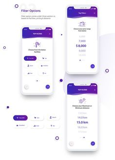 Complete iOS UI Kit for hotel booking app which include 20 screens. – Manos Batsis Complete iOS UI Kit for hotel booking app which include 20 screens. Complete iOS UI Kit for hotel booking app which include 20 screens. Ios App Design, Mobile App Design, Web Design, Mobile Application Design, Logo Design, Mobile App Ui, Interface Design, User Interface, Graphic Design