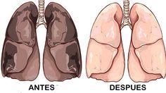 jugo para quitar la nicotina del cuerpo