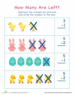 Counting and subtraction come together in this Easter math worksheet for visual learners. Kids will learn how to subtract by ones and twos in this worksheet. Subtraction Kindergarten, Kindergarten Math Worksheets, Preschool Activities, Subtraction Worksheets, Kindergarten Addition, Addition And Subtraction, Math Addition, Math Numbers, Math For Kids