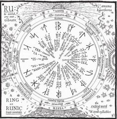 Younger Futhark Rune chart by Nigel Jackson I'm not so familiar with the younger… Rune Symbols, Magic Symbols, Ancient Symbols, Egyptian Symbols, Alphabet, Magick, Witchcraft, Younger Futhark, Vikings
