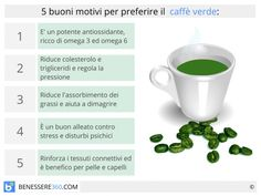 Proprietà ed effetti del caffè verde, semplicemente una miscela di caffè tra i più coltivati ma crudi, ossia non torrefatti: fa davvero dimagrire? Come agisce? E' un prodotto sicuro?