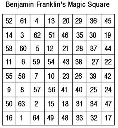 Benjamin Franklin's Magic Square: my students loved these Mathematics Geometry, Sacred Geometry, Magic Squares Math, Numero Pi, Lotto Numbers, Math Measurement, Alphabet, Knowledge And Wisdom, Math Notebooks