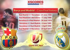 With three victories apiece in Copa del Rey finals between the clubs, Real Madrid CF and FC Barcelona will be eager to take the bragging rights in their seventh showpiece meeting at the Mestalla on Wednesday.  Who will win this year's trophy?  #FCBarcelona #RealMadrid #FinalCopaFCB #FinalCopa