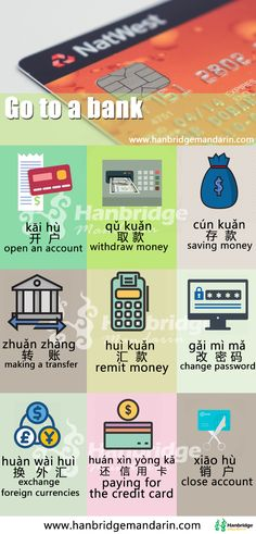 Now, let's have a look at what kind of word, phrase or sentence you might be confronted with, when you go to bank in China.