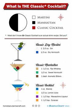 3 cócteles clásicos #infografia #infographic