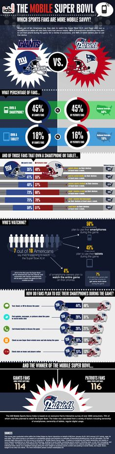 The Mobile Super Bowl: Patriots vs. Giants - Which sports fans are more mobile savvy? (Pats win... again!)