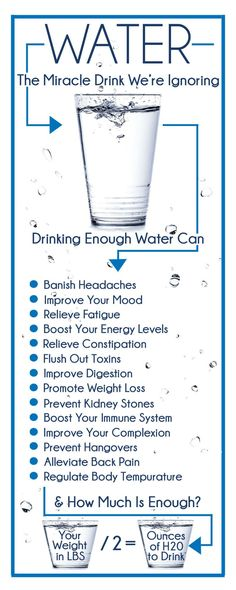 Are you drinking enough water? MOST of us aren't. The health benefits of drinking water are fantastic, and we have nothing to lose by giving…