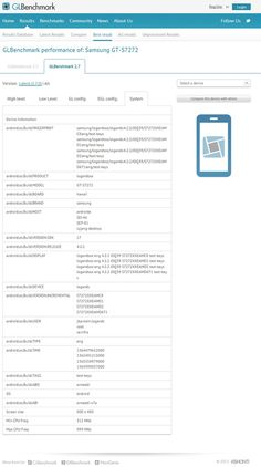 Well, the first Samsung GALAXY Ace 3 benchmark results have been leaked, the GALAXY Ace 3 comes with 1GHz dual-core CPU, 1GB of RAM and Android 4.2.2