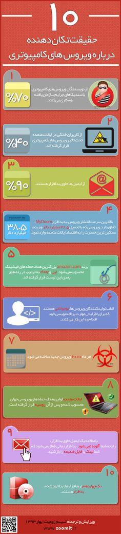 10 حقیقت تکاندهنده درباره ویروسهای کامپیوتری http://zurl.ir/569695