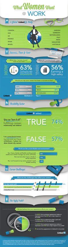 Women @ Work Infographic
