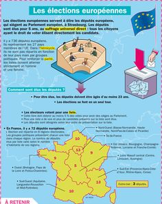 Roundcube Webmail :: Other pins for your Union Europ . French Teacher, French Class, French Lessons, Teaching French, French Politics, French Education, History Education, Medical Mnemonics, Free Infographic