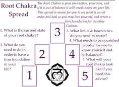 rootchakra spread