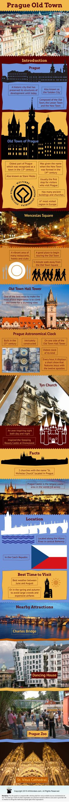 Prague Old Town Infographic - Check out the Inforgraphic showing Facts and Information about Prague Old Town. Find out about its location, best time to visit, nearby attractions and more.