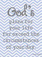 Sweet Blessings: Faith Signs
