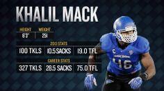 Khalil Mack, pro-ready pass rusher (2014 NFL Draft Scouting Profile)