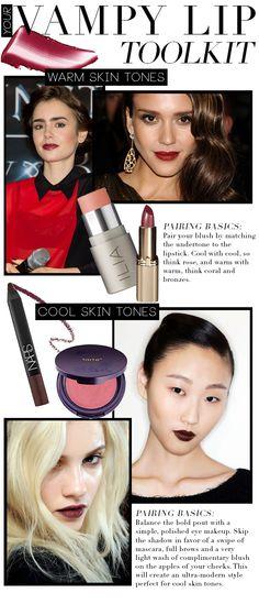 Lipstick Lover: Vampy Lip Toolkit | theglitterguide.com