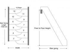 Space Saver Loft Staircase