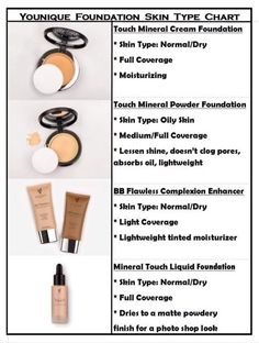 Which Younique Foundation is best for your skin type and desired coverage.   I love them all!!!