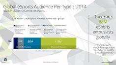 The Massive Impact of eSports | alistdaily